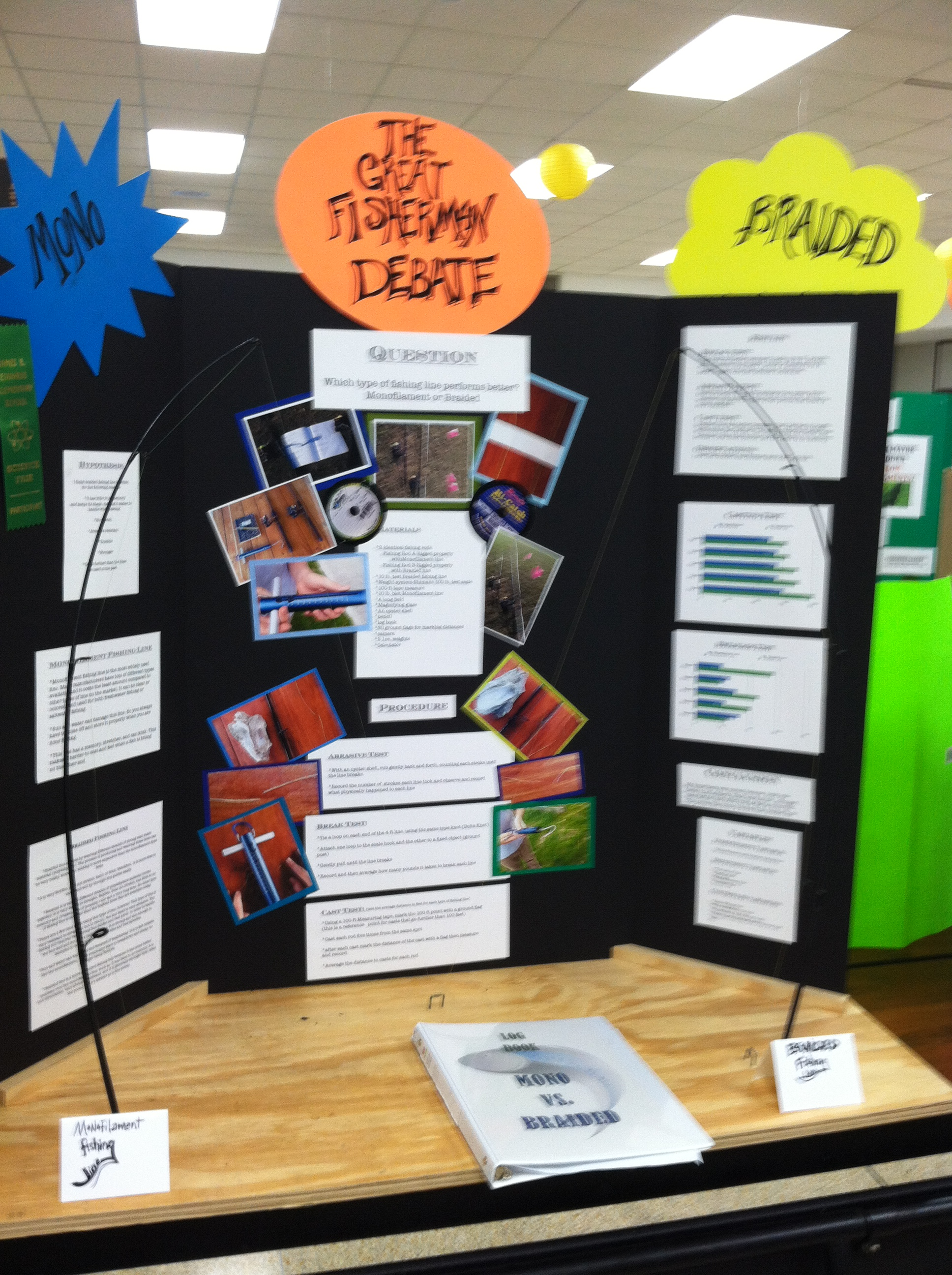 Sciencefair arbordale publishing 39 s blog for Fishing science fair projects